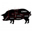 Costillas de cerdo Ibérico